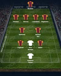 Muhtemel Galatasaray Kadrosu