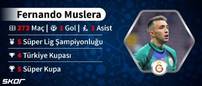 Son 10 Yılın En İyi 5 Süper Lig oyuncusu